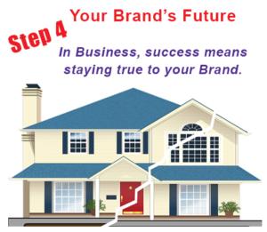 Brand Future