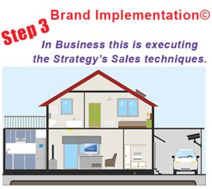Brand Implementation